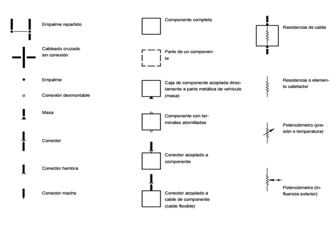 Circuito Basico : Inyección electrónica y tecnología automotriz: analisis de circuitos