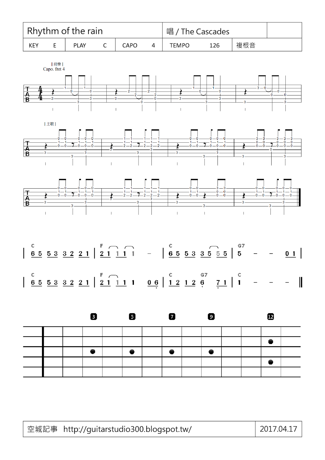 Rhythm of the rain - The Cascades |吉他譜|和弦譜|前奏六線譜編曲與主歌彈奏六線譜 ~ 空城記事