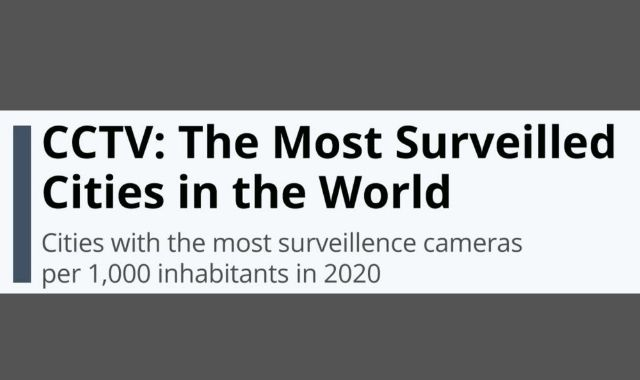 Cities With the Highest Number of CCTVs in the World