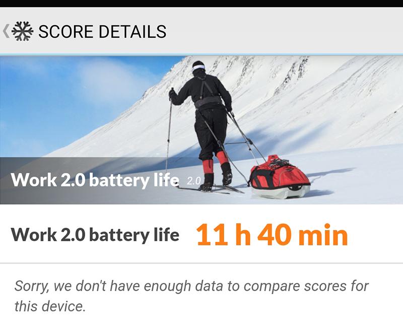 A50s battery score