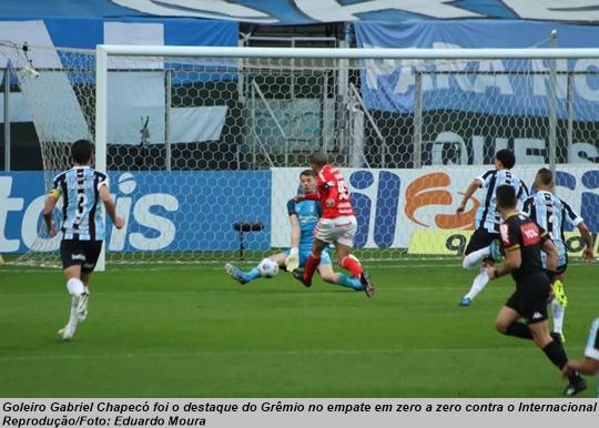 www.seuguara.com.br/Grêmio/internacional/Brasileirão 2021/11ª rodada/