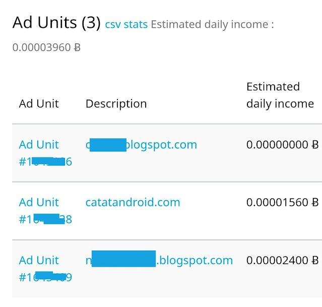 estimated daily income bitcoin dari a-ads