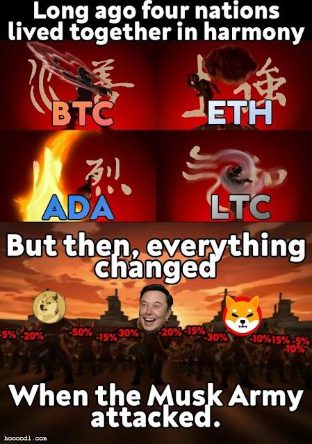 btc-eth-ltc-ada
