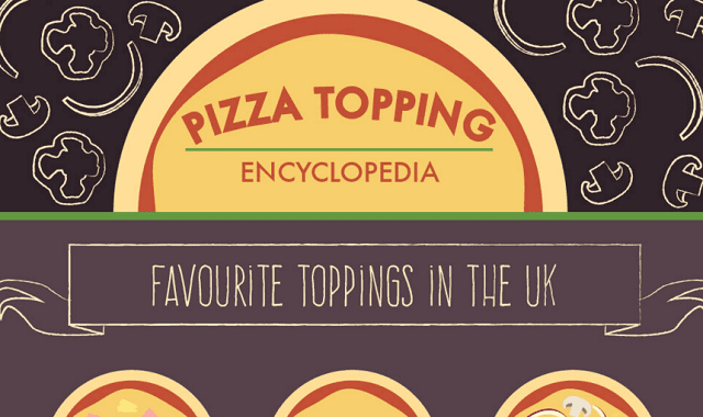 Pizza Topping Encyclopedia
