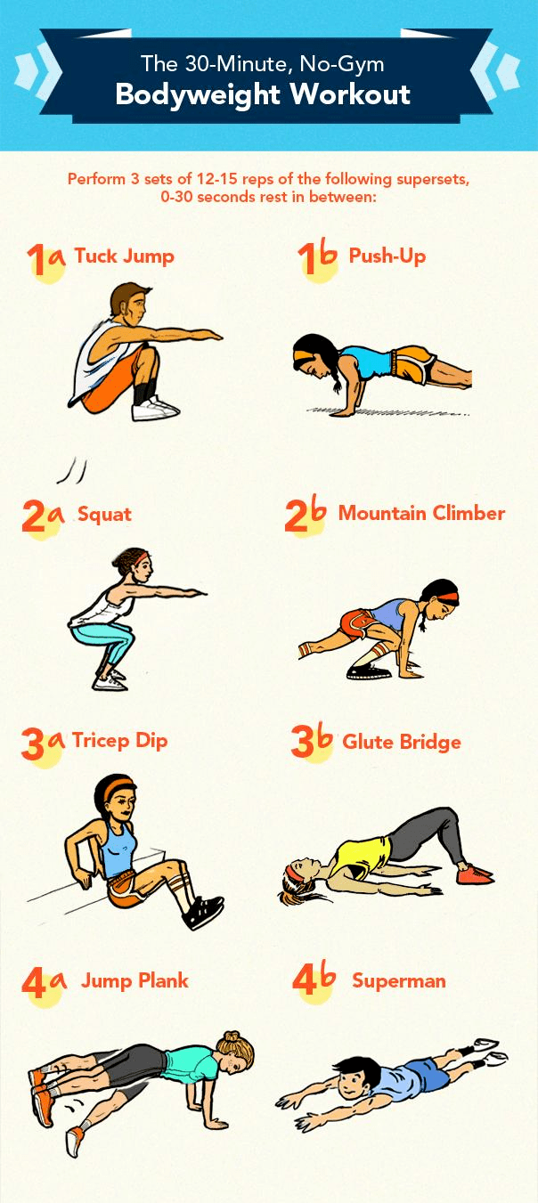 5 Surprising 30 Minute Workout Without Equipment Can Be Done Anytime