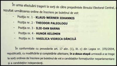 ordinea candidatilor pe lista alegerile prezidentiale 2019