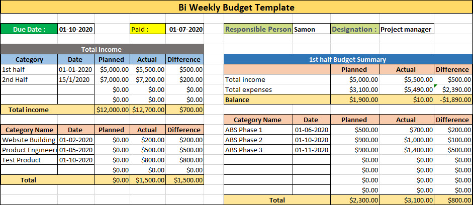 Human resources payroll | how to written by: Bi Weekly Budget Template An Easy Way To Plan Monthly Budget Project Management Templates