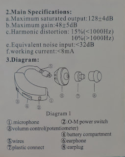 Spesifikasi AXVA OM-188 Alat Bantu Dengar