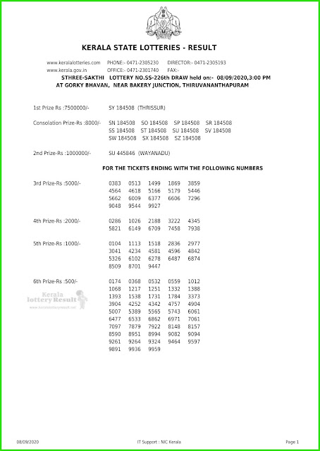 Live: Kerala Lottery Result 08.09.20 Sthree Sakthi SS 226 Lottery result