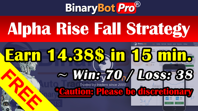 Alpha Rise Fall Strategy (10-Sep-2020) | Binary Bot | Free Download