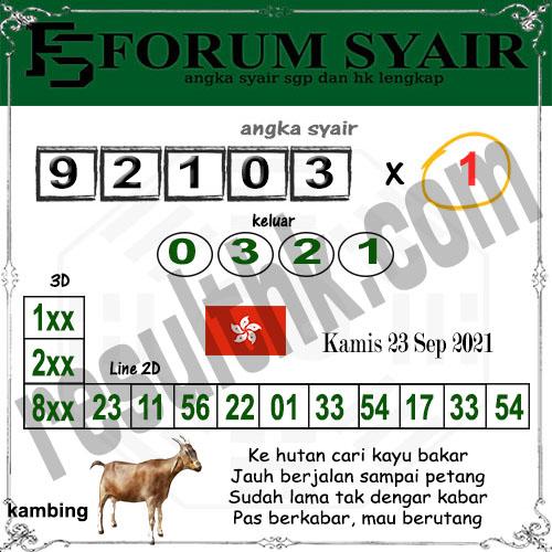 Forum syair hk Jumat 24 September 2021