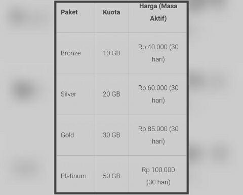 Paket SocietyHeroes Telkomsel