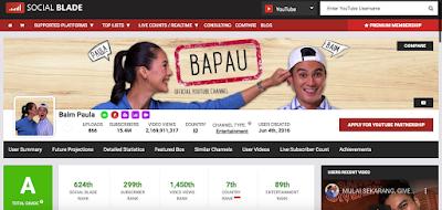 "Jumlah Subscribe, Video dan View ""Baim Paula"" - hostze.net"