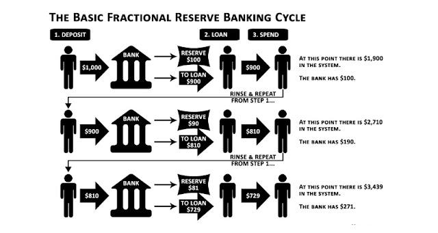 ¿Cómo roban los bancos? 1ª Parte - Charkleons.com