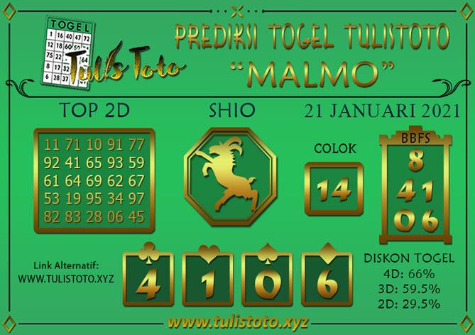 Prediksi Togel MALMO TULISTOTO 21 JANUARI 2021
