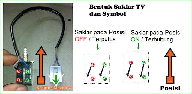 Bentuk Gambar dan Symbol Saklar TV