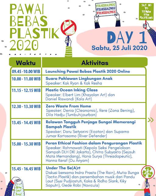 Hari 1 Pawai Bebas Plastik 2020
