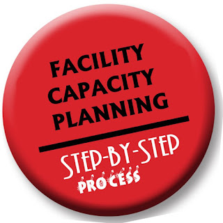 Facility Capacity Planning, Steps by step process