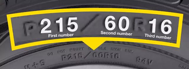 Comment lire la taille des pneus à partir d'un flanc