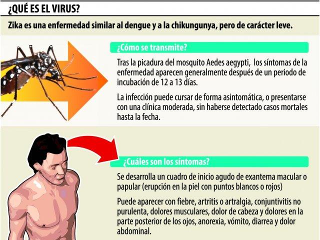 sintomas virus zika