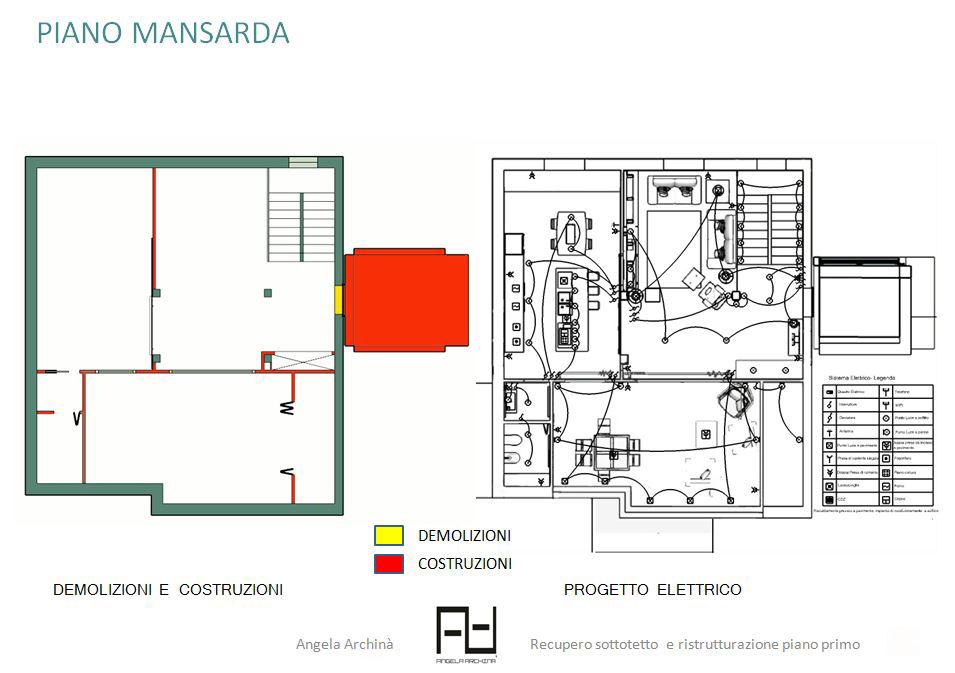Fabulous il piano mansarda ospita la zona giorno with for Idee del piano di progetto