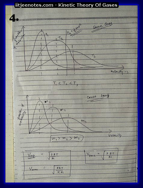 Kinetic Theory Of Gases4