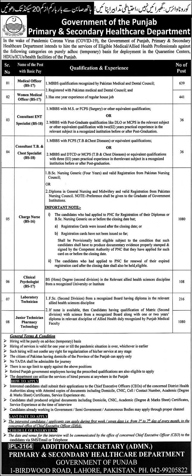 Government of the Punjab Primary & Secondary Healthcare Department Lahore