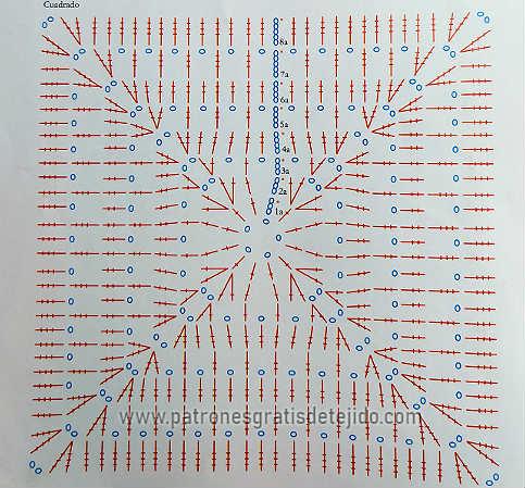 diagrama-cuadro-ganchillo