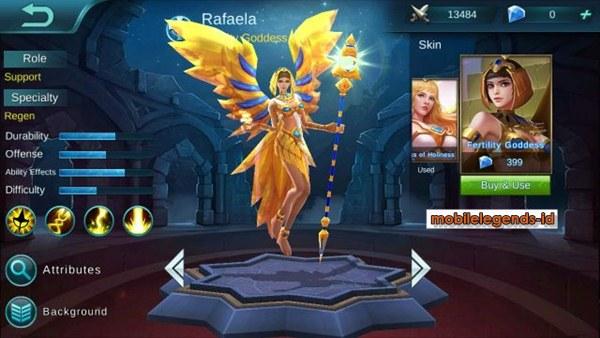 Rafaela's Skin