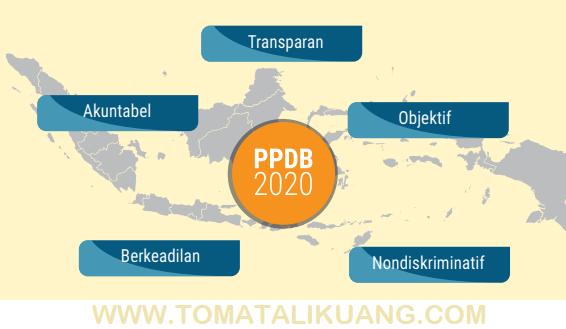 ppdb 2020 tomatalikuang.com