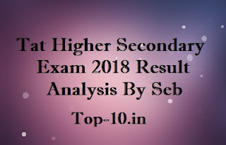 Tat Higher Secondary Exam 2018 Result Analysis By Seb