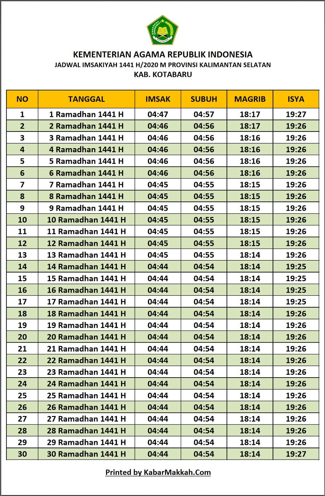 Jadwal Imsakiyah Kotabaru 2020