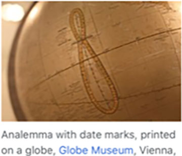 Analemma on a globe (Source: Wikipedia)