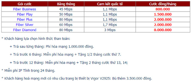 Lắp đặt internet FPT xã Tân Xuân 3