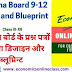 Haryana Board Question paper blueprint and design