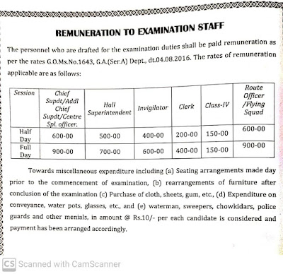 REMUNERATION TO EXAMINATION STAFF