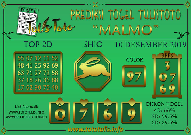 Prediksi Togel MALMO TULISTOTO 10 DESEMBER 2019
