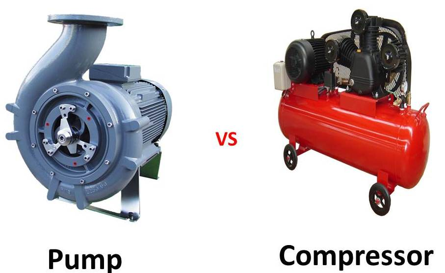 Image result for What's the difference between a pump and a compressor?