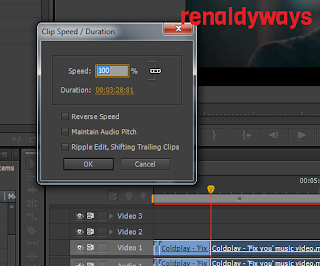 Teknik Dasar Dalam Video Editing Adobe Premiere Pro
