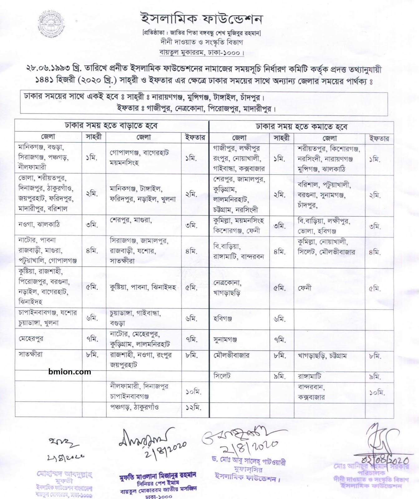 Sehri-Iftaar-Timings-Ramadan-1441-bd-bangladesh-dhaka-chittagong-sylhet-barishal-khulna-rajshahi-rangpur-mymenshing