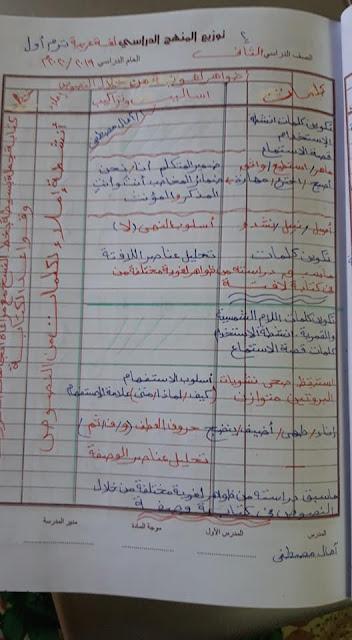 نماذج تحضير لغة عربية للصف الثانى الإبتدائى بالأهداف والرؤية