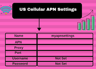 US Cellular APN Settings