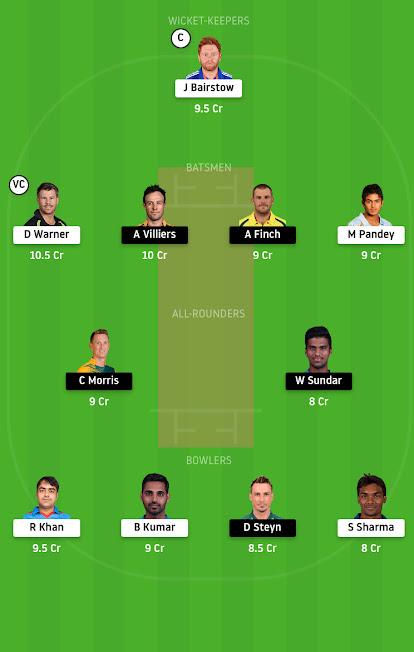 RCB Vs SRH Dream11 Team