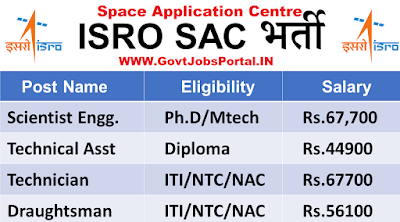 Space Application Centre Recruitment -  SAC Recruitment 2020