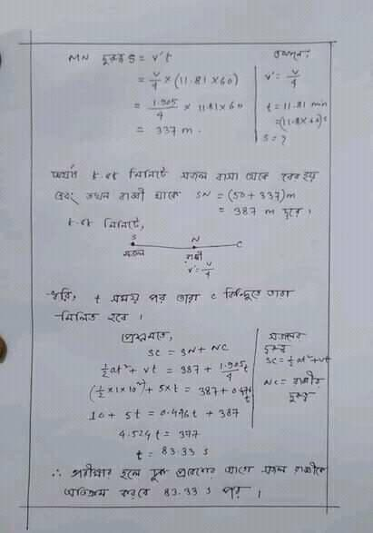 SSC Physics Assignment Answer 2021 pdf Download 2