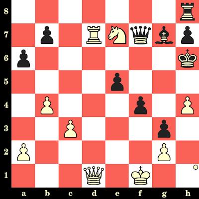 Les Blancs jouent et matent en 4 coups - Shekhar Ganguly Surya vs Petr Kostenko, Hamedan, 2018