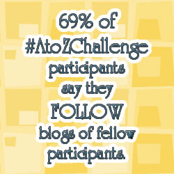 69% of people followed blogs they found because of the #AtoZChallenge!
