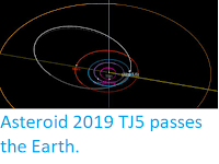 http://sciencythoughts.blogspot.com/2019/10/asteroid-2019-tj5-passes-earth.html