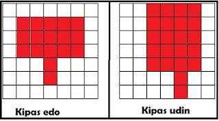 Buatlah ukuran kipas yang sama dengan milik Edo dan udin www,simplenews.me