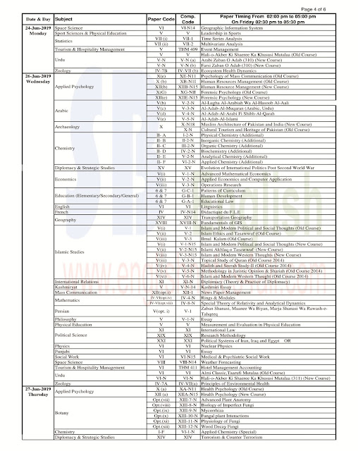 ma english part.2 date sheet annual 2019 exams punjab university
